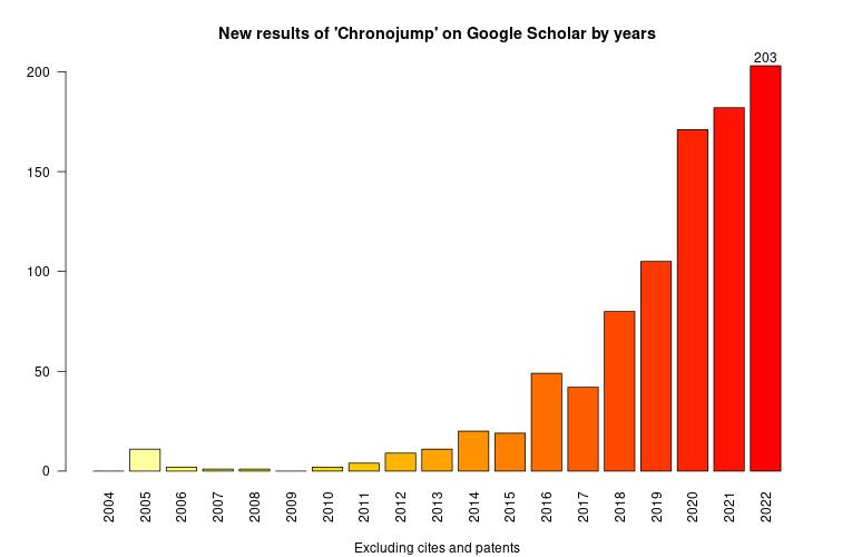 chronojumpscholargraph
