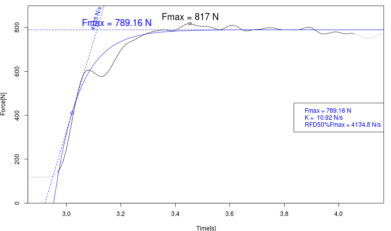 mif-fitted-percentfmax