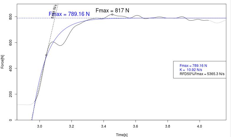 mif-raw-percentfmax