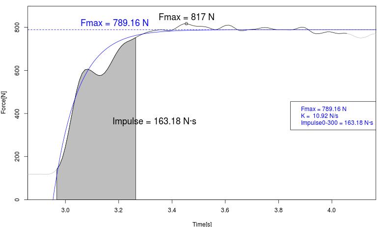 mif-raw-impulse