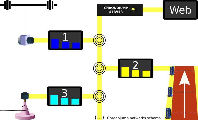 chronojump-networks_v2